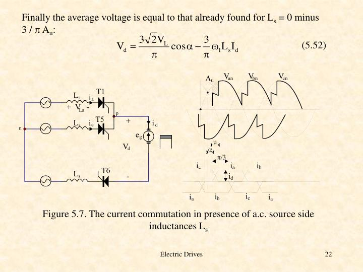 Finally the average voltage is equal to that already found for L