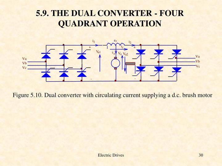 5.9. THE DUAL CONVERTER - FOUR QUADRANT OPERATION