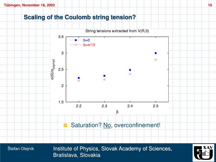 Scaling of the Coulomb string tension?