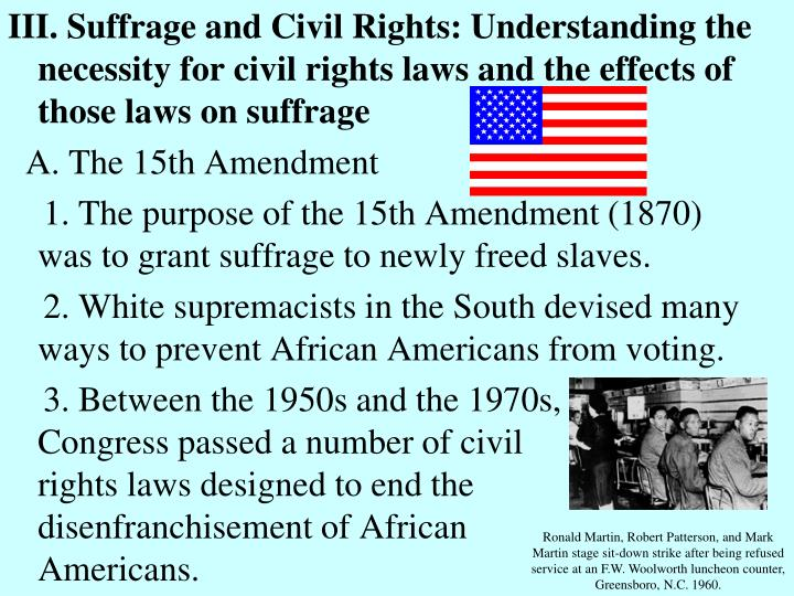 III. Suffrage and Civil Rights: Understanding the necessity for civil rights laws and the effects of those laws on suffrage