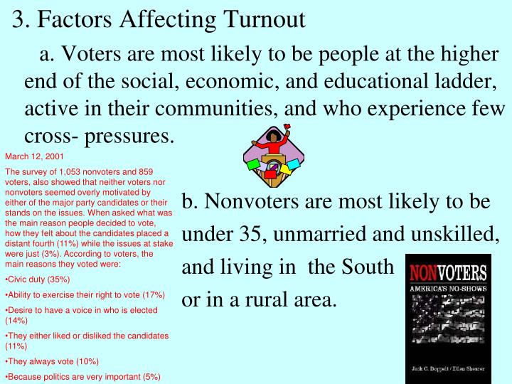 3. Factors Affecting Turnout