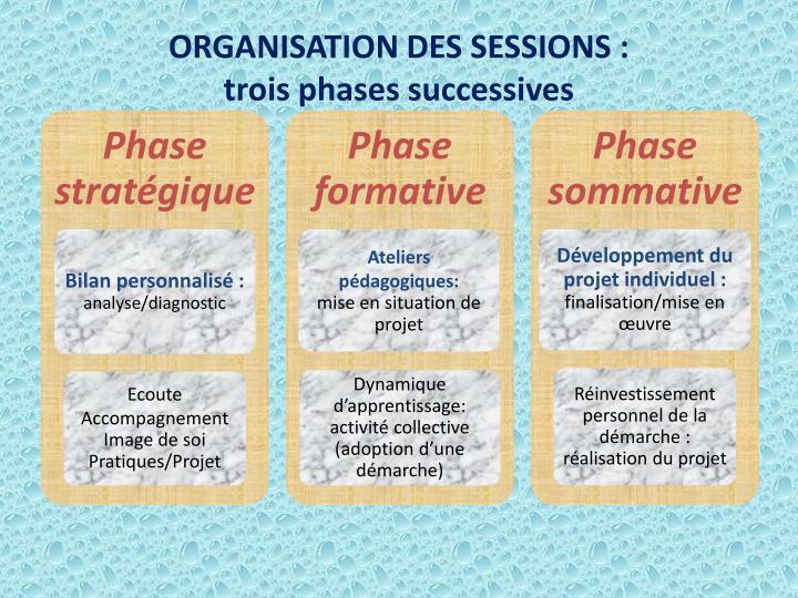 ORGANISATION DES SESSIONS :