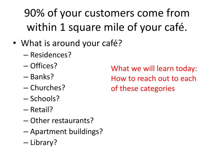 90% of your customers come from within 1 square mile of your café.