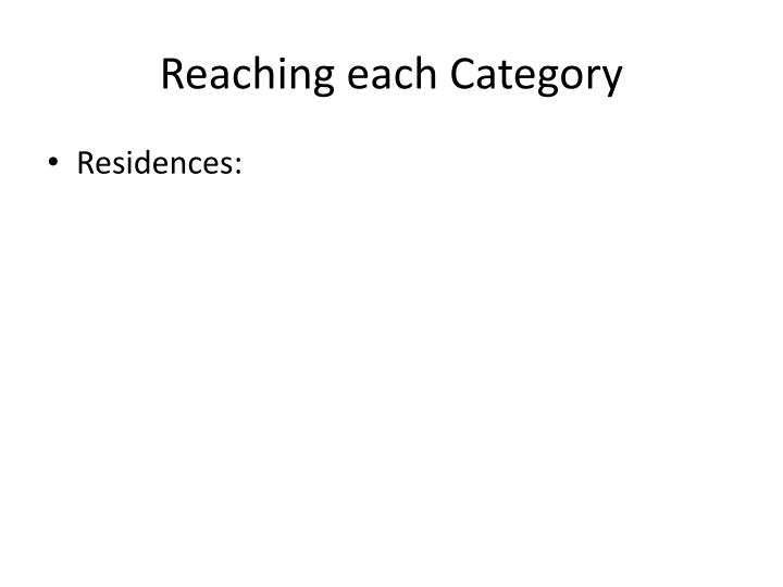 Reaching each Category