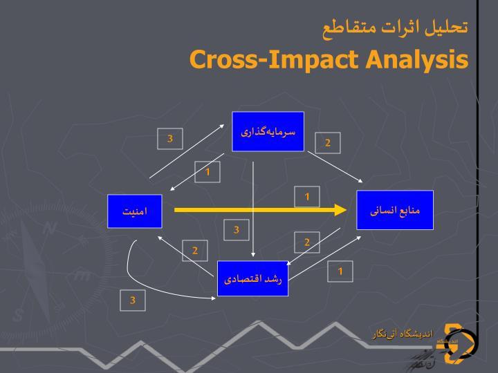 تحليل اثرات متقاطع