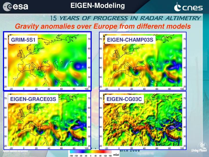 EIGEN-Modeling