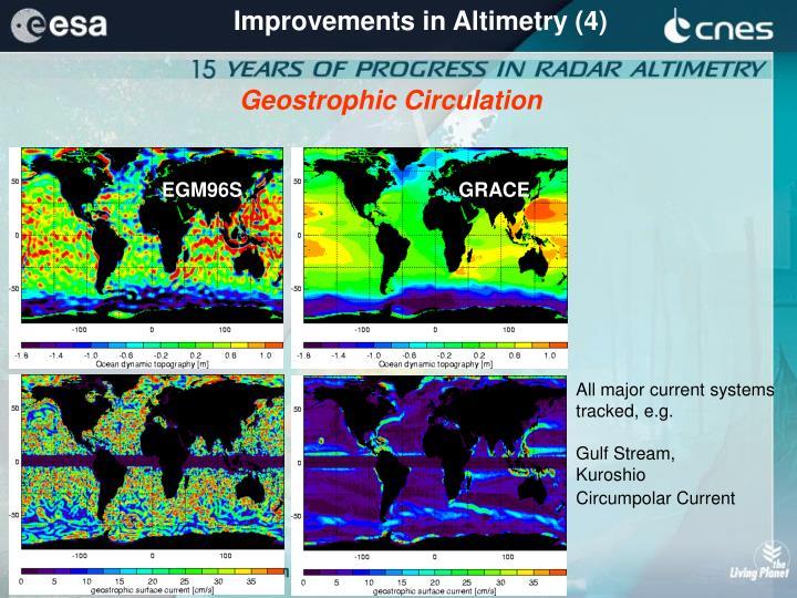 Improvements in Altimetry (4)