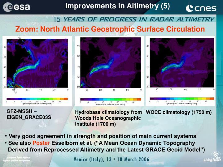 Improvements in Altimetry (5)