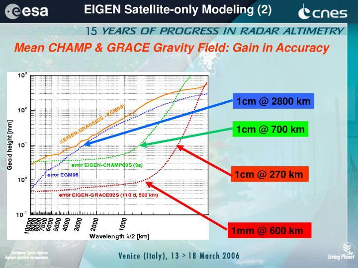 EIGEN Satellite-only Modeling (2)