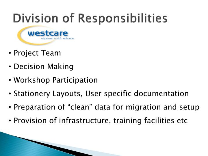 Division of Responsibilities