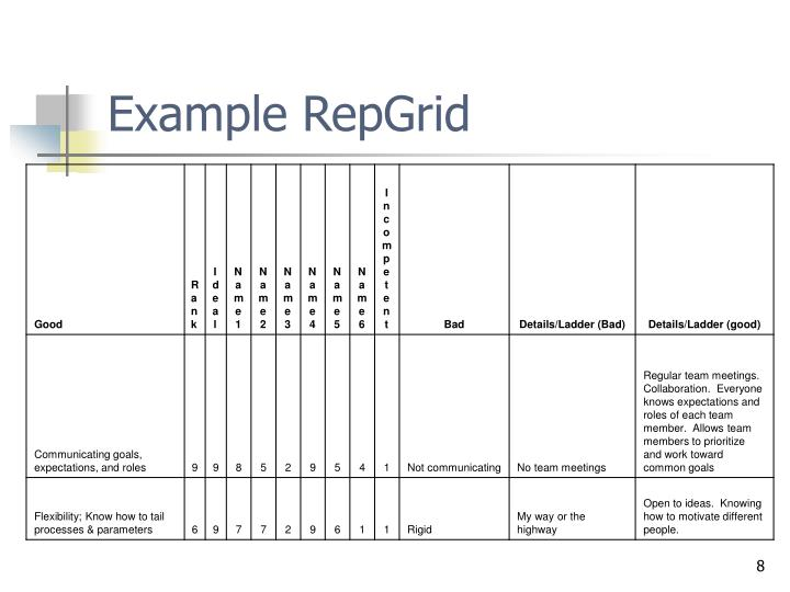 Example RepGrid