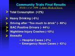 community trials final results