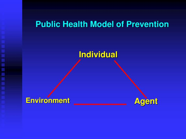 Public Health Model of Prevention