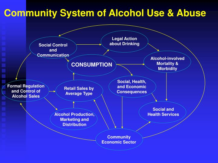 Legal Action about Drinking
