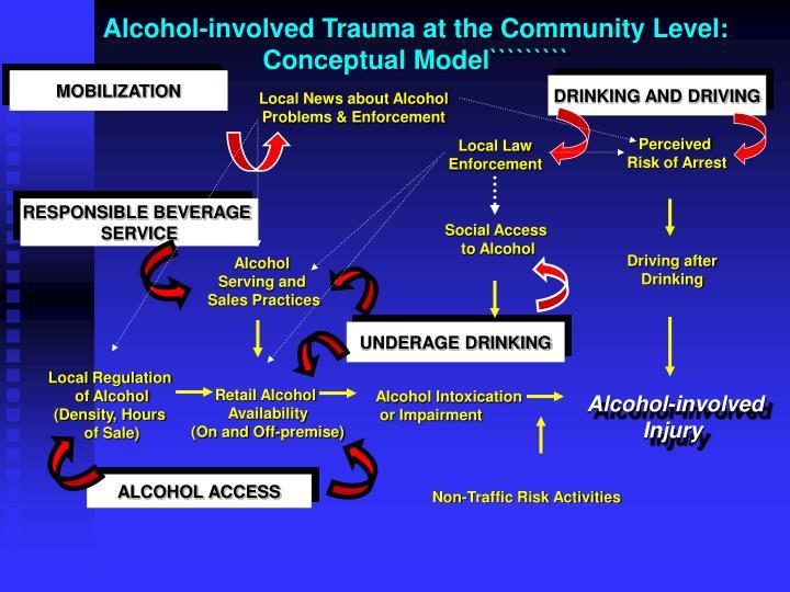 Alcohol-involved Trauma at the Community Level: