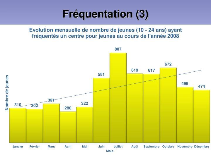 Fréquentation (3)
