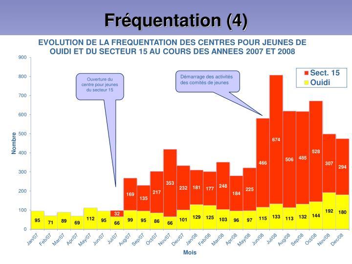 Fréquentation (4)