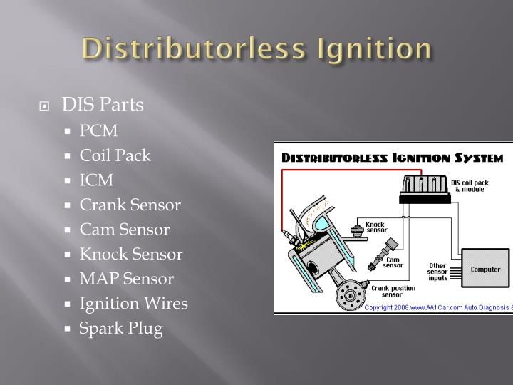 Distributorless ignition