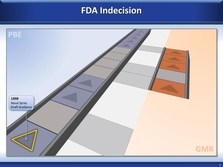 PPT - FDA Indecision PowerPoint Presentation - ID:4865711