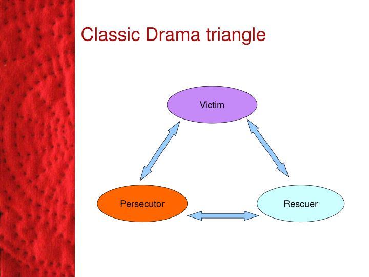 Classic Drama triangle