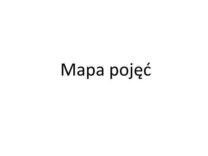 Mapa pojęć