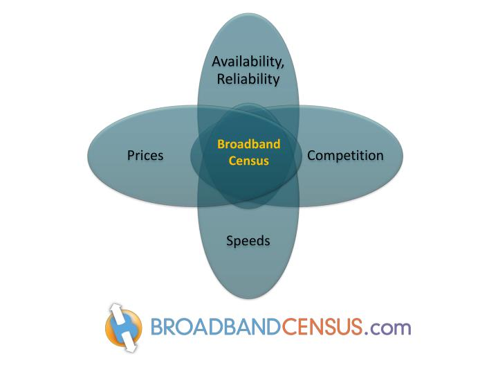 Broadband Census