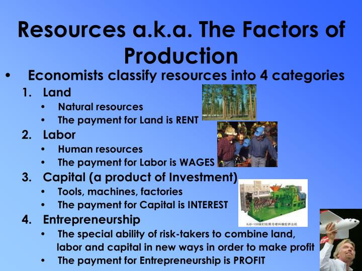 Resources a.k.a. The Factors of Production