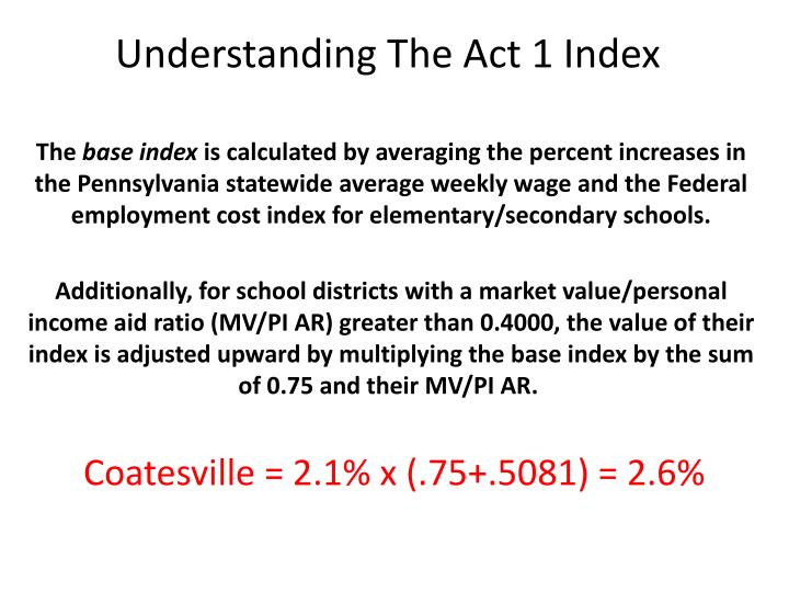Understanding The Act 1 Index