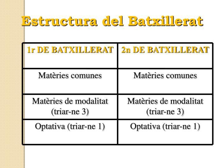 1r DE BATXILLERAT