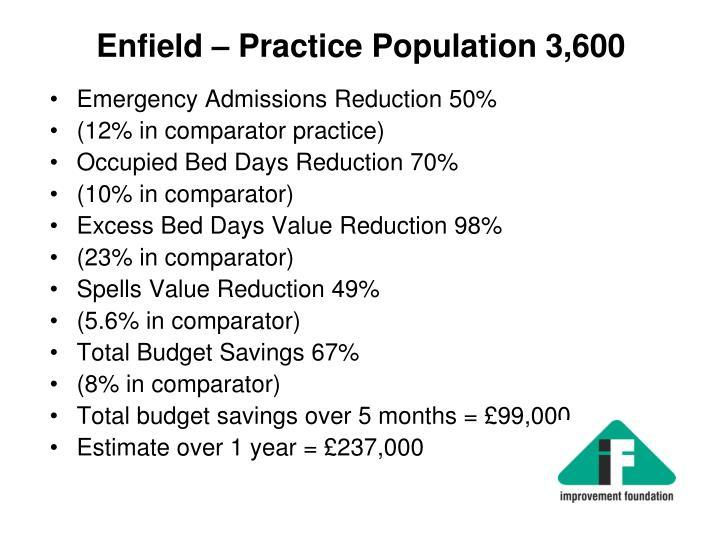 Enfield – Practice Population 3,600