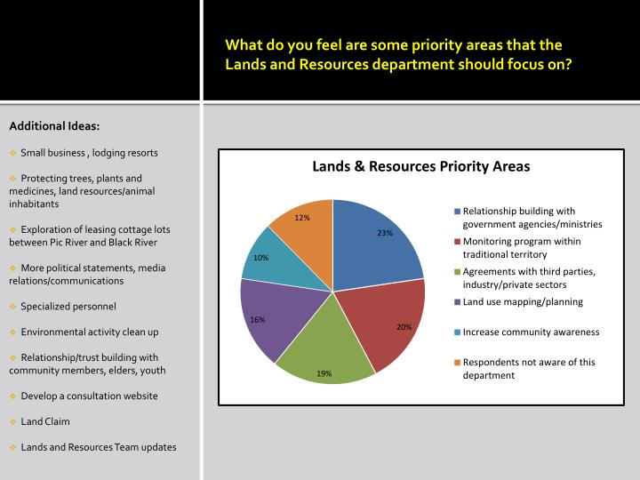 What do you feel are some priority areas that the Lands and Resources department should focus on?