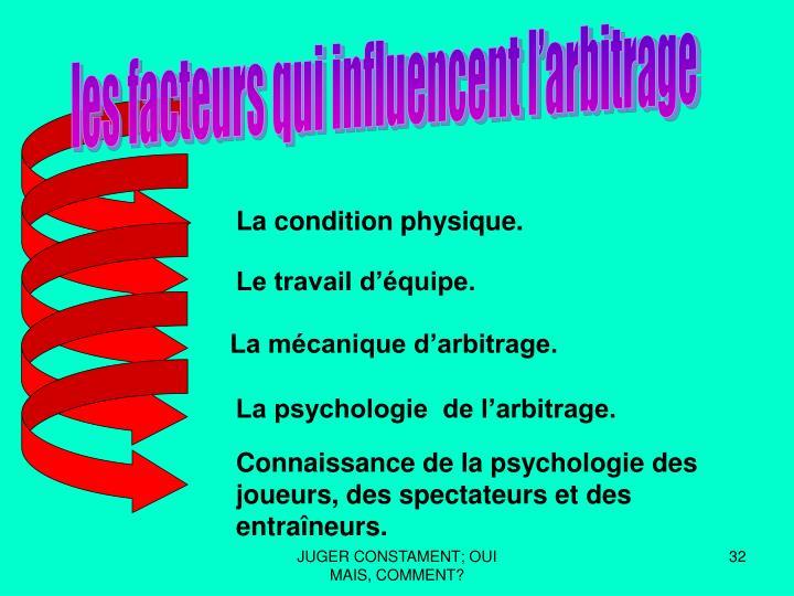 les facteurs qui influencent l'arbitrage