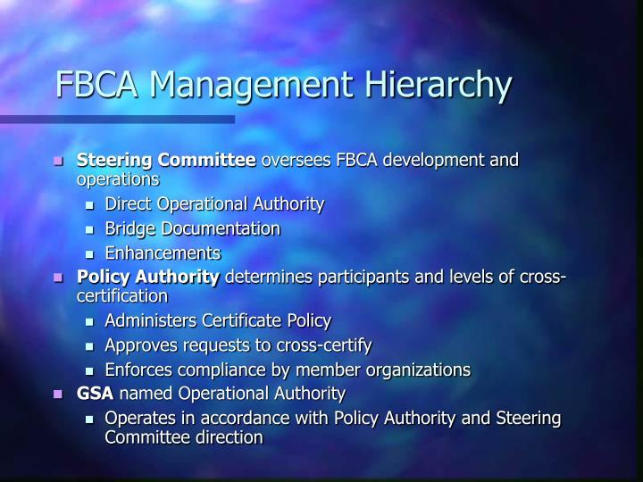 FBCA Management Hierarchy