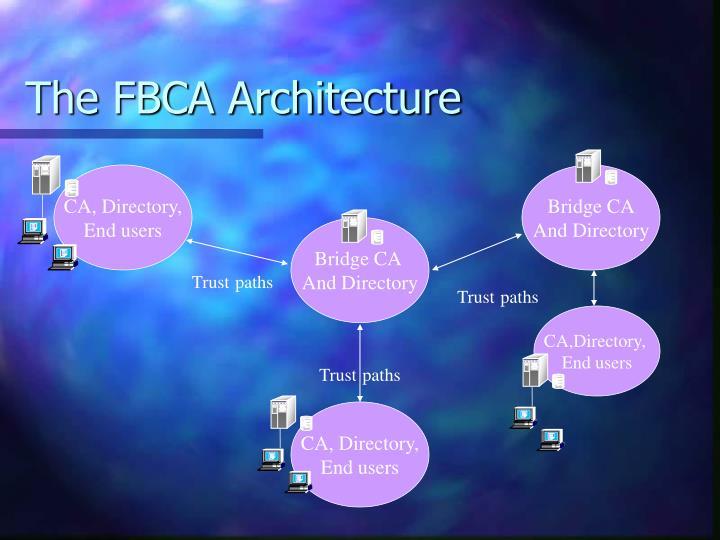 The FBCA Architecture