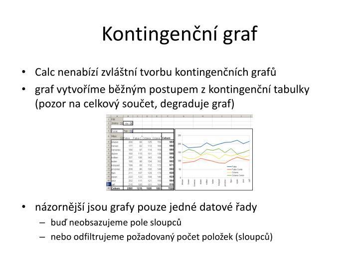 Kontingenční graf