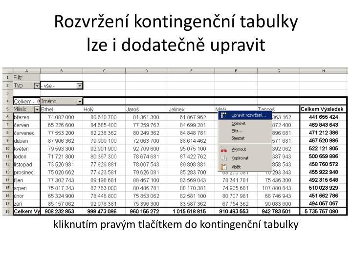 Rozvržení kontingenční tabulky