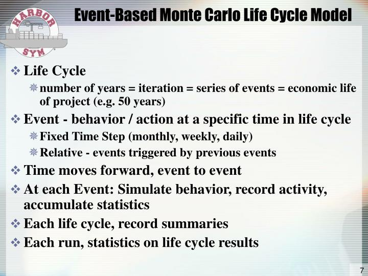 Event-Based Monte Carlo Life Cycle Model