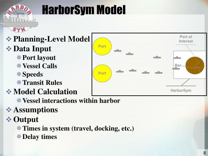 HarborSym Model