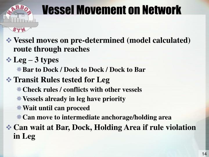 Vessel Movement on Network