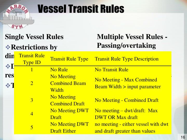 Single Vessel Rules