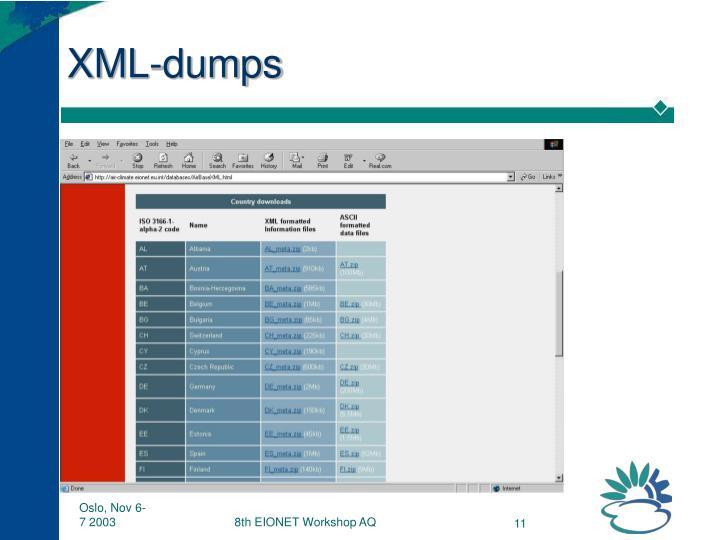 XML-dumps
