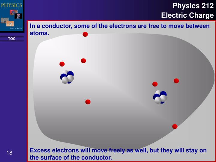 In a conductor, some of the electrons are free to move between atoms.