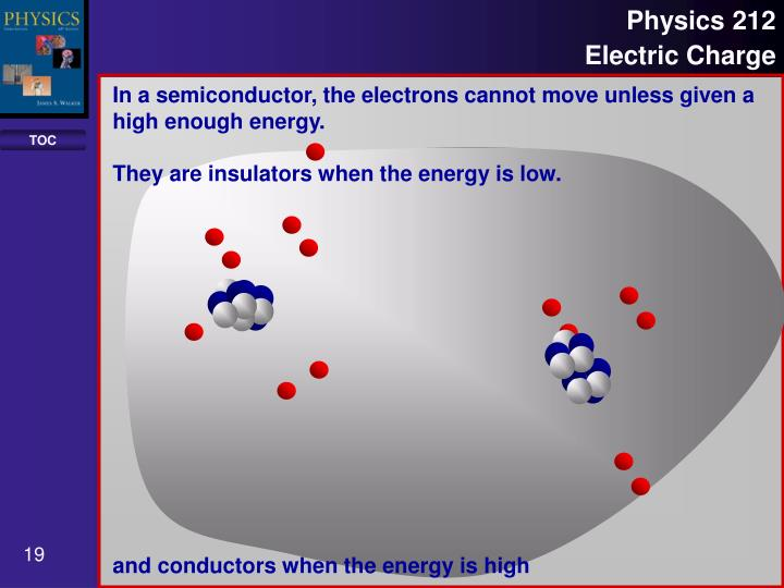 In a semiconductor, the electrons cannot move unless given a high enough energy.