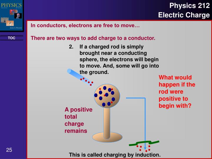In conductors, electrons are free to move…