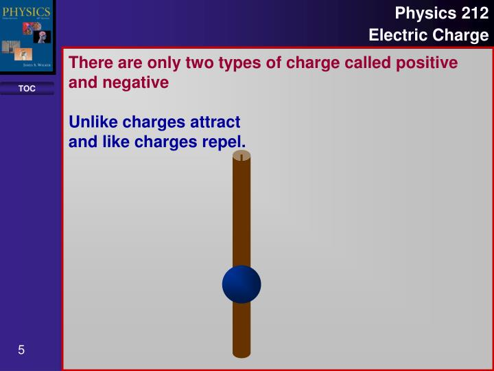There are only two types of charge called positive and negative