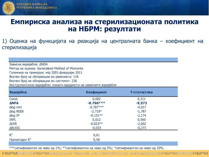 Емпириска анализа на стерилизационата политика на НБРМ