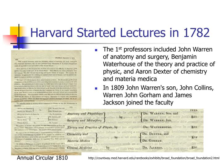Harvard Started Lectures in 1782