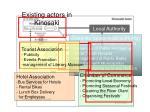 existing actors in kinosaki