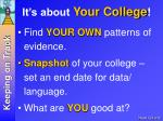 it s about your college