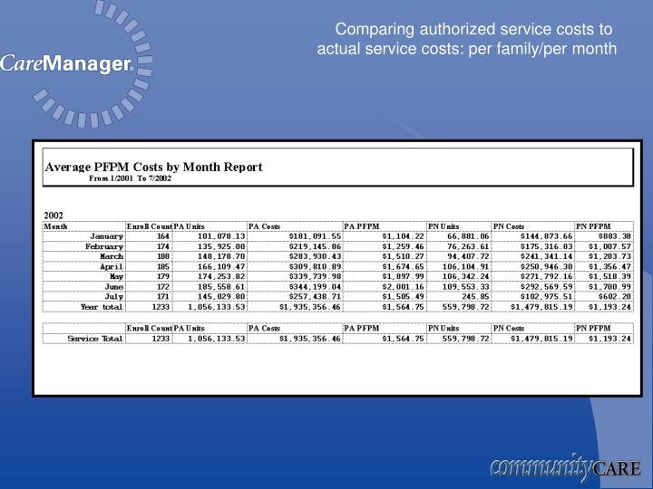 Comparing authorized service costs to